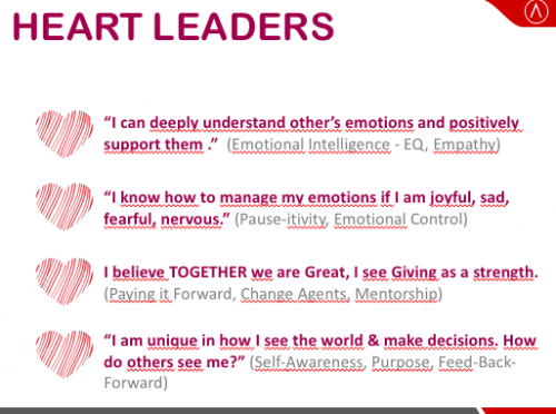 These skills are clear, simple and enjoyable for Heart Leaders.